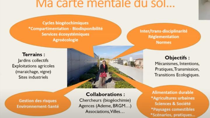 Optimiser les services écosystémiques des sols pour accroitre la durabilité des jardins et du monde
